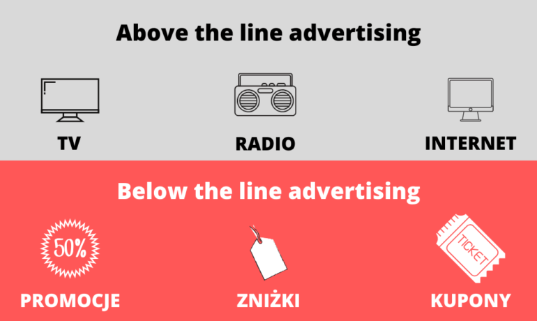 Reklama BTL - co to jest?
